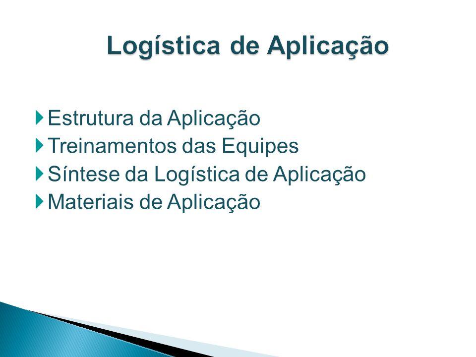 Estrutura da Aplicação Treinamentos das Equipes Síntese da Logística de Aplicação Materiais de Aplicação