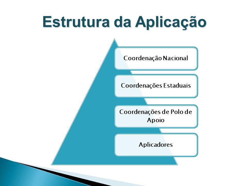 Estrutura da Aplicação Coordenação NacionalCoordenações Estaduais Coordenações de Polo de Apoio Aplicadores