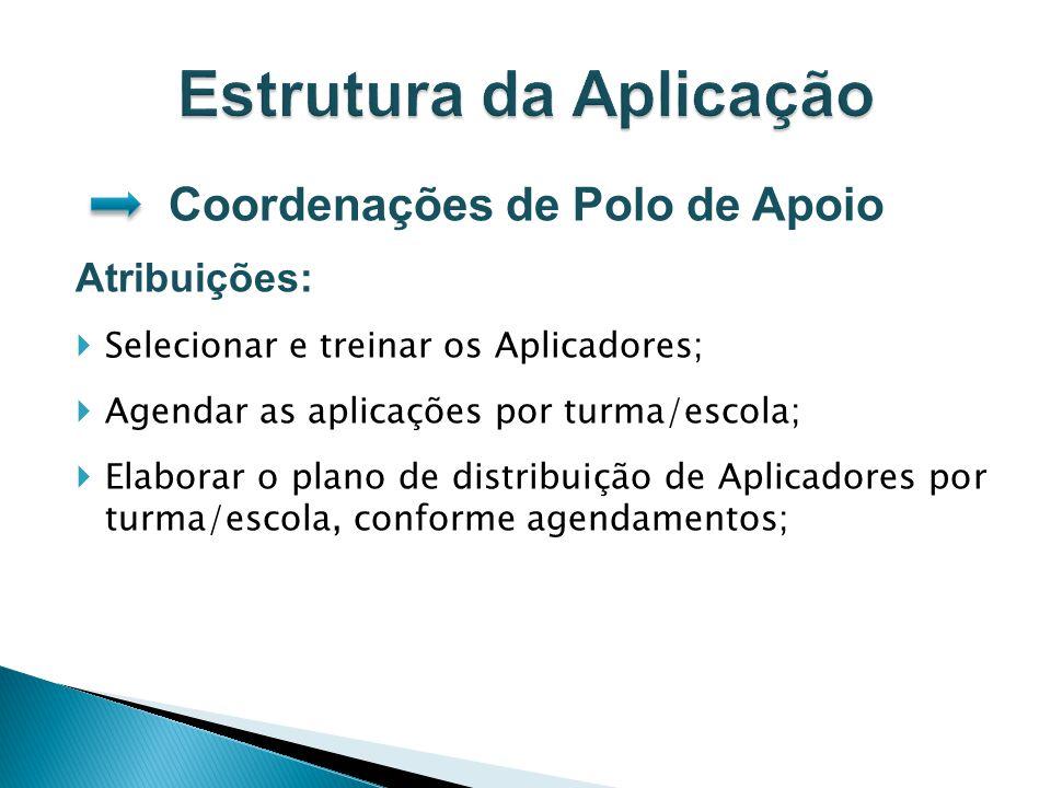 Coordenações de Polo de Apoio Atribuições: Selecionar e treinar os Aplicadores; Agendar as aplicações por turma/escola; Elaborar o plano de distribuiç