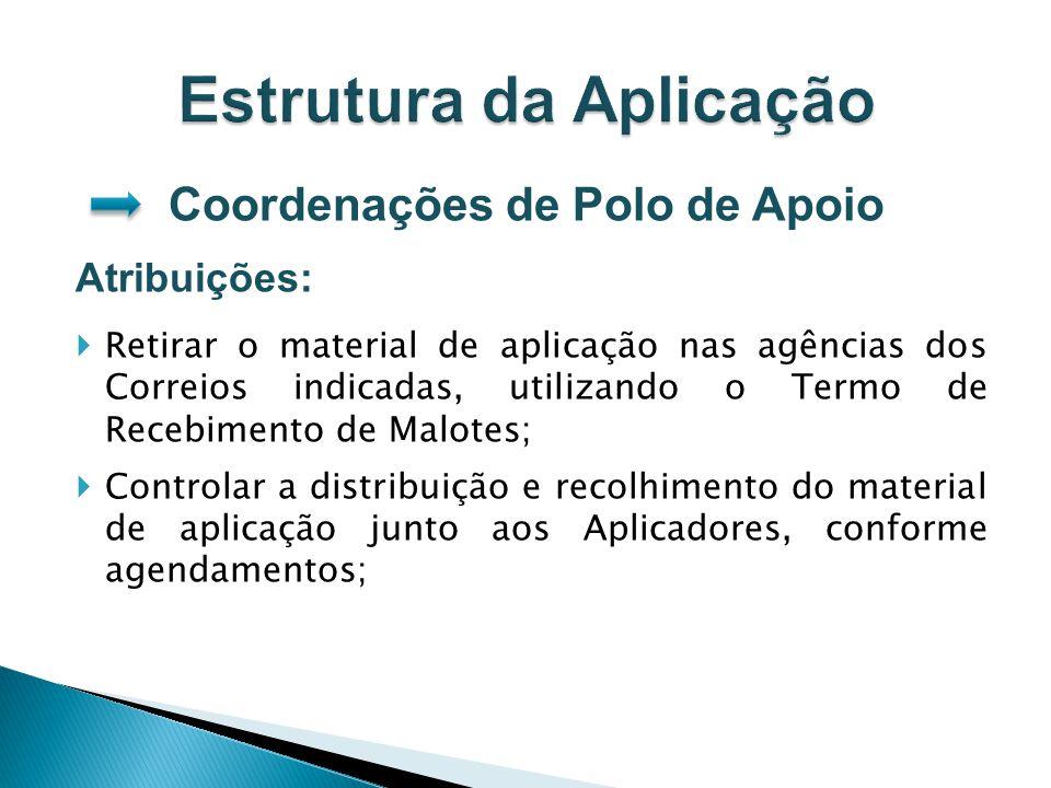 Coordenações de Polo de Apoio Atribuições: Retirar o material de aplicação nas agências dos Correios indicadas, utilizando o Termo de Recebimento de M