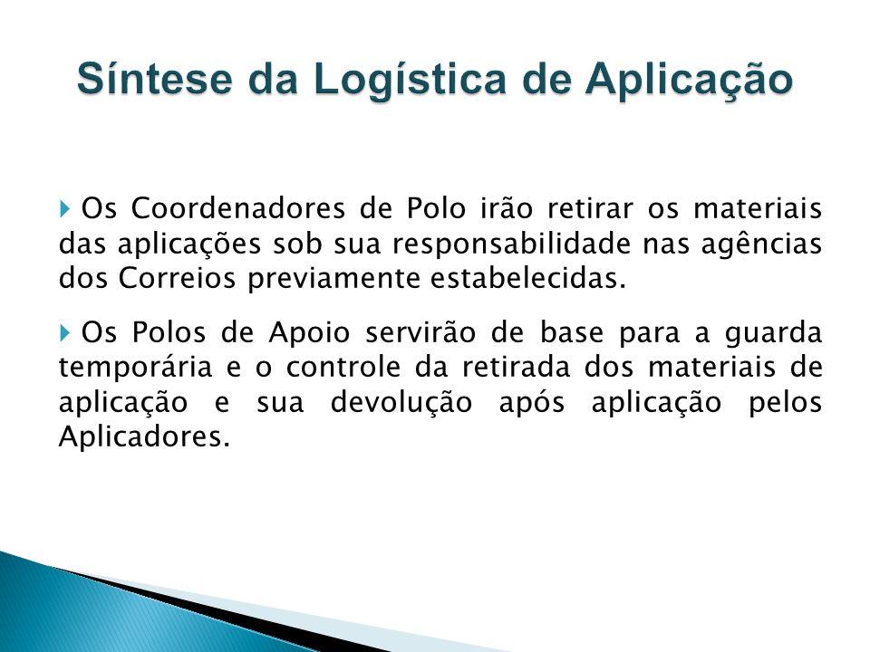 Os Coordenadores de Polo irão retirar os materiais das aplicações sob sua responsabilidade nas agências dos Correios previamente estabelecidas. Os Pol