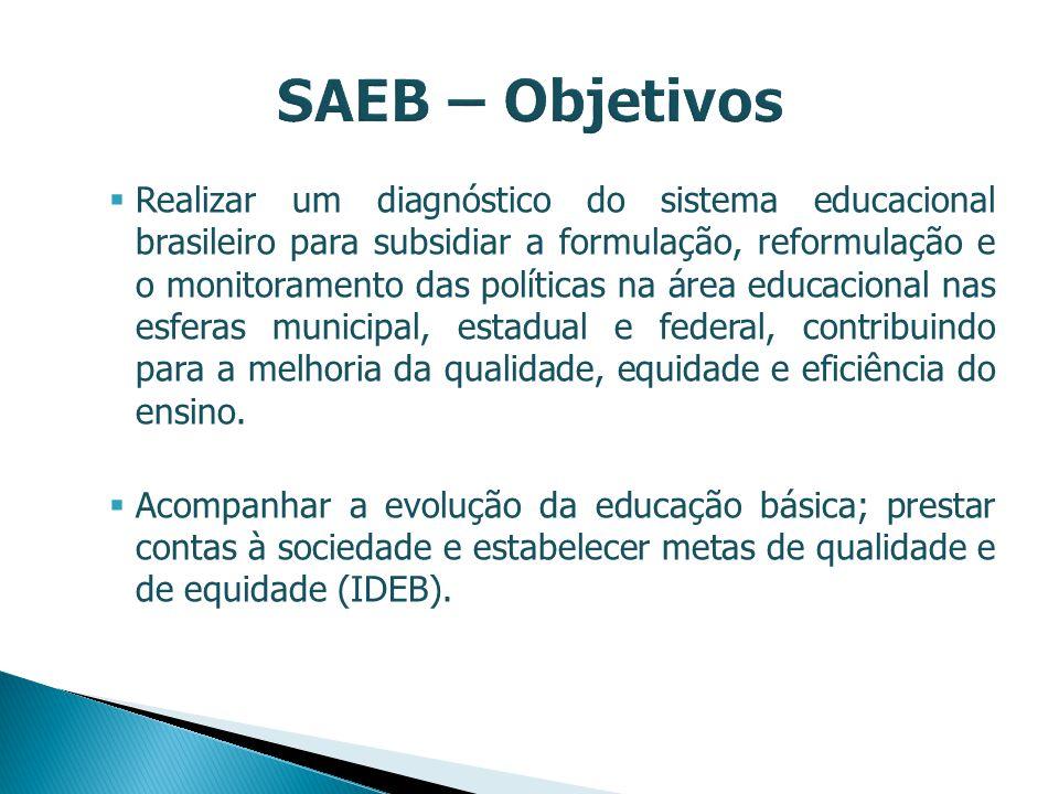 Realizar um diagnóstico do sistema educacional brasileiro para subsidiar a formulação, reformulação e o monitoramento das políticas na área educaciona