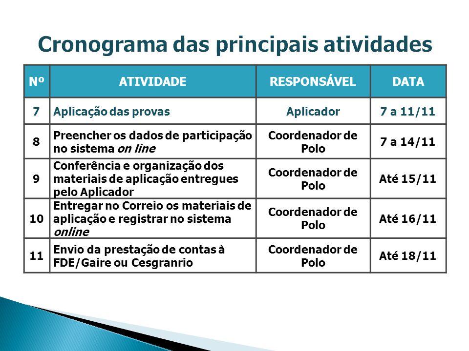 NºATIVIDADERESPONSÁVELDATA 7Aplicação das provasAplicador7 a 11/11 8 Preencher os dados de participação no sistema on line Coordenador de Polo 7 a 14/