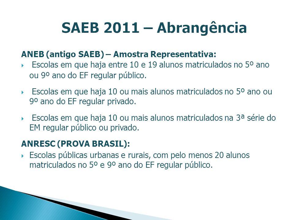 ANEB (antigo SAEB) – Amostra Representativa: Escolas em que haja entre 10 e 19 alunos matriculados no 5º ano ou 9º ano do EF regular público. Escolas