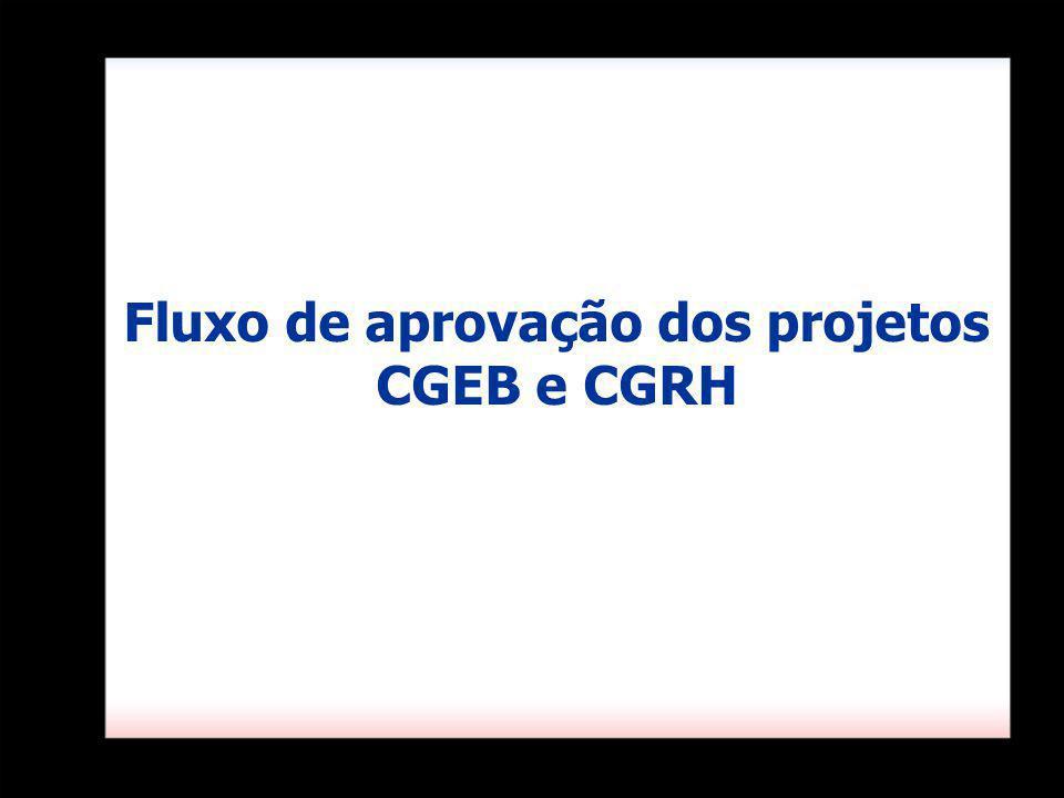 Fluxo de aprovação dos projetos CGEB e CGRH