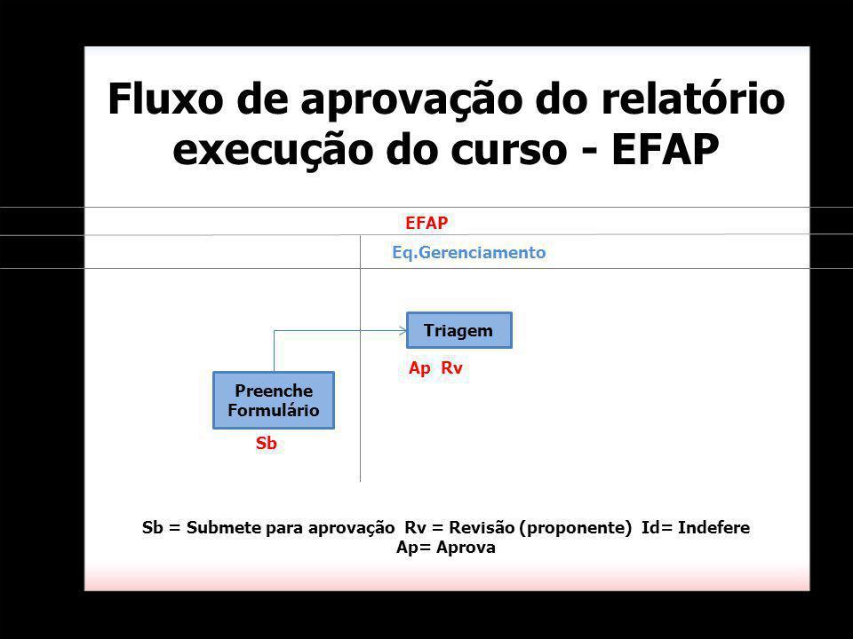 Triagem Fluxo de aprovação do relatório execução do curso - EFAP Eq.Gerenciamento Preenche Formulário Sb = Submete para aprovação Rv = Revisão (propon