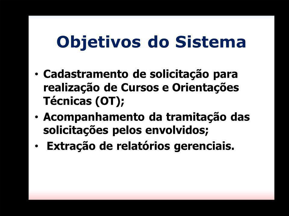 Objetivos do Sistema Cadastramento de solicitação para realização de Cursos e Orientações Técnicas (OT); Acompanhamento da tramitação das solicitações