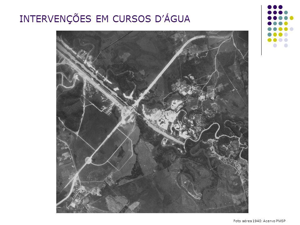 INTERVENÇÕES EM CURSOS DÁGUA Foto aérea 1940: Acervo PMSP