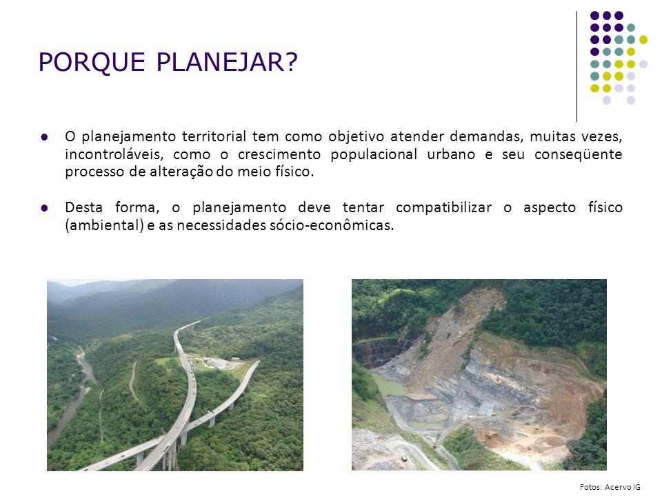 PORQUE PLANEJAR? O planejamento territorial tem como objetivo atender demandas, muitas vezes, incontroláveis, como o crescimento populacional urbano e