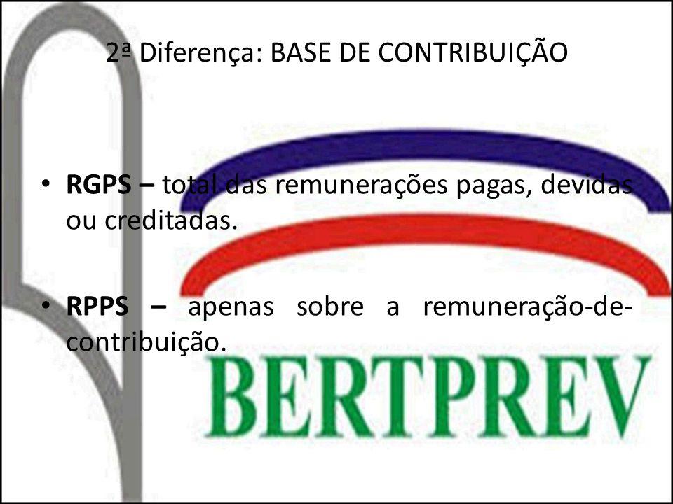 RGPS – total das remunerações pagas, devidas ou creditadas. RPPS – apenas sobre a remuneração-de- contribuição. 2ª Diferença: BASE DE CONTRIBUIÇÃO