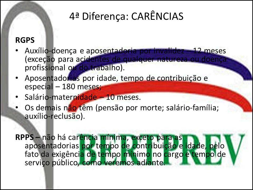 4ª Diferença: CARÊNCIAS RGPS Auxílio-doença e aposentadoria por invalidez – 12 meses (exceção para acidentes de qualquer natureza ou doença profissional ou do trabalho).