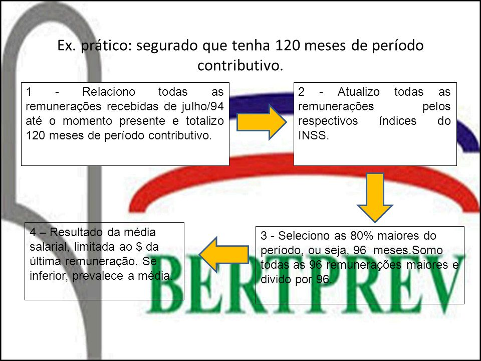 Ex. prático: segurado que tenha 120 meses de período contributivo. 1 - Relaciono todas as remunerações recebidas de julho/94 até o momento presente e