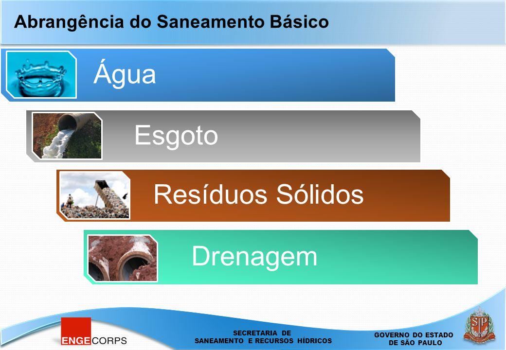 SECRETARIA DE SANEAMENTO E ENERGIA DEPARTAMENTO DE ÁGUAS E ENERGIA ELÉTRICA - DAEE SECRETARIA DE SANEAMENTO E RECURSOS HÍDRICOS GOVERNO DO ESTADO DE SÃO PAULO Abrangência do Saneamento Básico Água Esgoto Resíduos Sólidos Drenagem