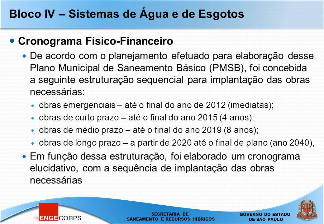 SECRETARIA DE SANEAMENTO E ENERGIA DEPARTAMENTO DE ÁGUAS E ENERGIA ELÉTRICA - DAEE SECRETARIA DE SANEAMENTO E RECURSOS HÍDRICOS SECRETARIA DE SANEAMENTO E RECURSOS HÍDRICOS GOVERNO DO ESTADO DE SÃO PAULO Bloco IV – Sistemas de Água e de Esgotos Cronograma Físico-Financeiro De acordo com o planejamento efetuado para elaboração desse Plano Municipal de Saneamento Básico (PMSB), foi concebida a seguinte estruturação sequencial para implantação das obras necessárias: obras emergenciais – até o final do ano de 2012 (imediatas); obras de curto prazo – até o final do ano 2015 (4 anos); obras de médio prazo – até o final do ano 2019 (8 anos); obras de longo prazo – a partir de 2020 até o final de plano (ano 2040), Em função dessa estruturação, foi elaborado um cronograma elucidativo, com a sequência de implantação das obras necessárias