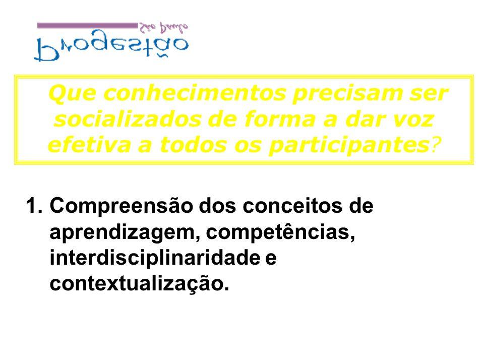 Que conhecimentos precisam ser socializados de forma a dar voz efetiva a todos os participantes? 1.Compreensão dos conceitos de aprendizagem, competên