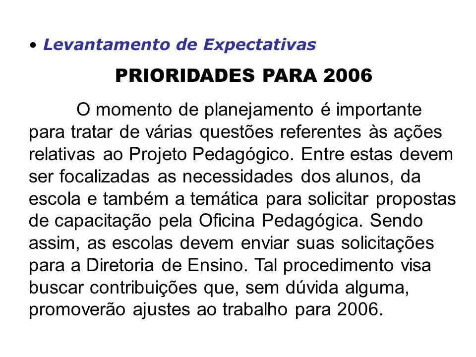 Levantamento de Expectativas PRIORIDADES PARA 2006 O momento de planejamento é importante para tratar de várias questões referentes às ações relativas