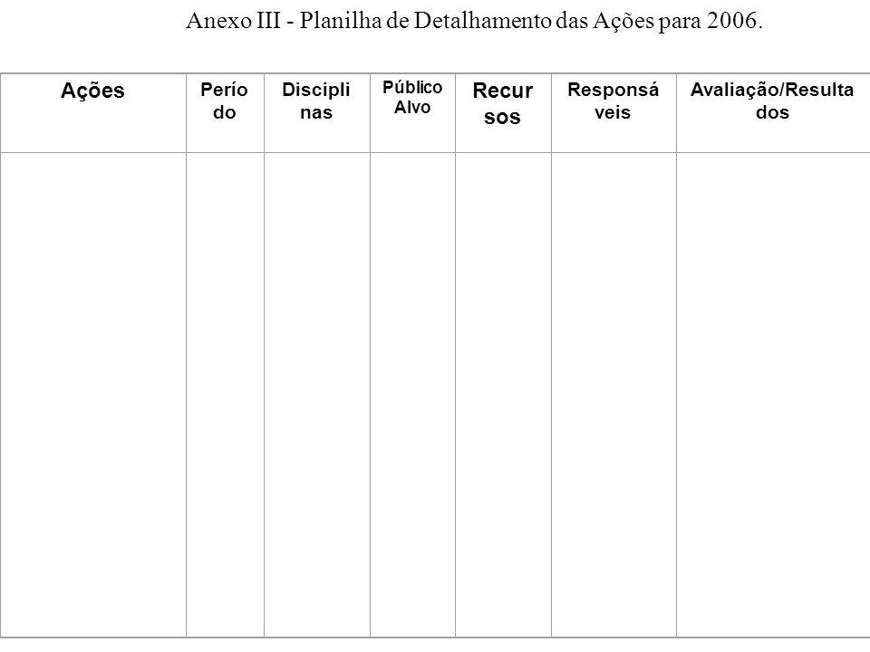 Anexo III - Planilha de Detalhamento das Ações para 2006. Ações Perío do Discipli nas Público Alvo Recur sos Responsá veis Avaliação/Resulta dos