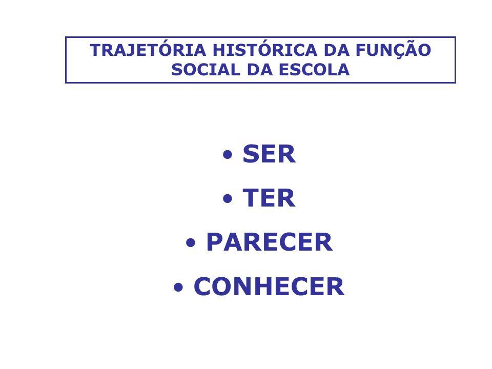 SER TER PARECER CONHECER TRAJETÓRIA HISTÓRICA DA FUNÇÃO SOCIAL DA ESCOLA