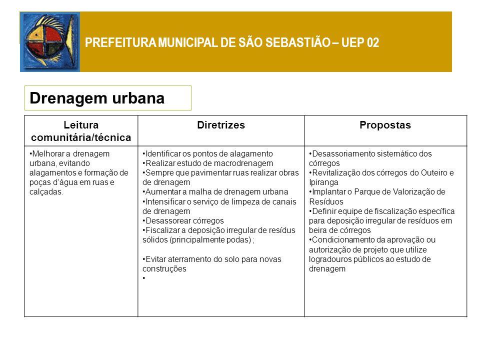 Leitura comunitária/técnica DiretrizesPropostas -Ausência de áreas de lazer e praças públicas.