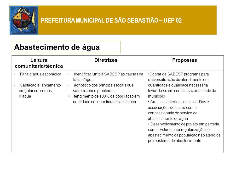 Leitura comunitária/técnica DiretrizesPropostas - Presença de Reservas Naturais.