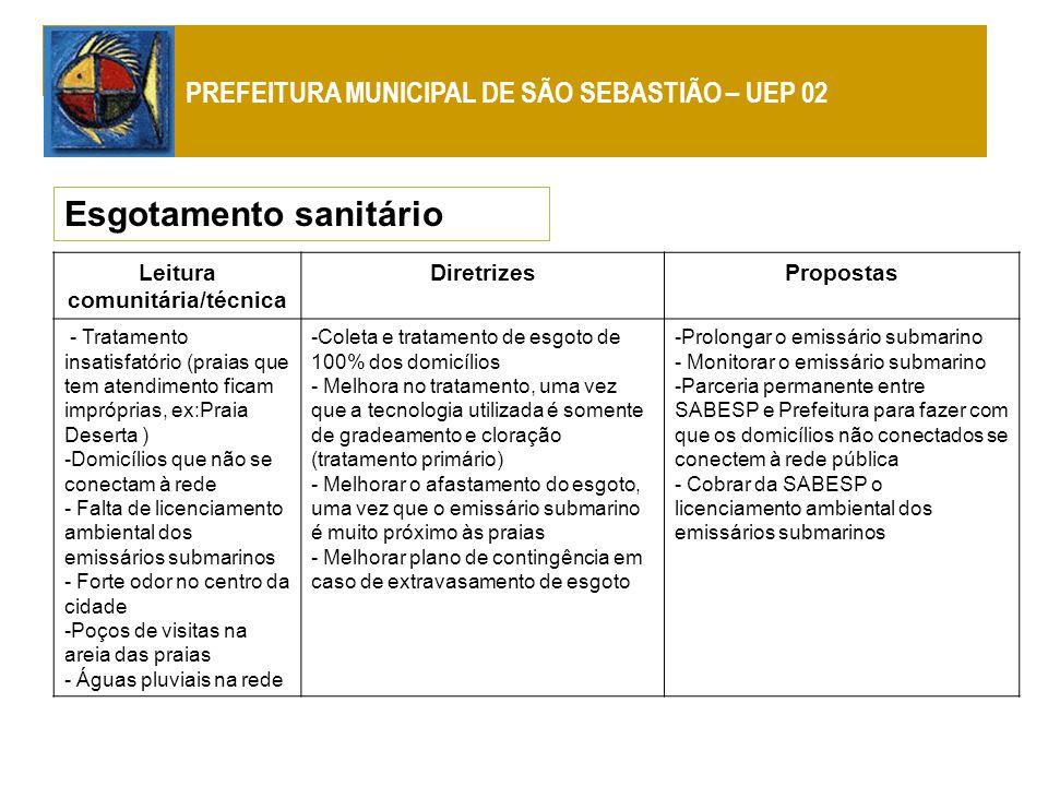 Leitura comunitária/técnica DiretrizesPropostas -Parque Estadual Serra do Mar – Decreto 10.251/77 e 13.313/79.