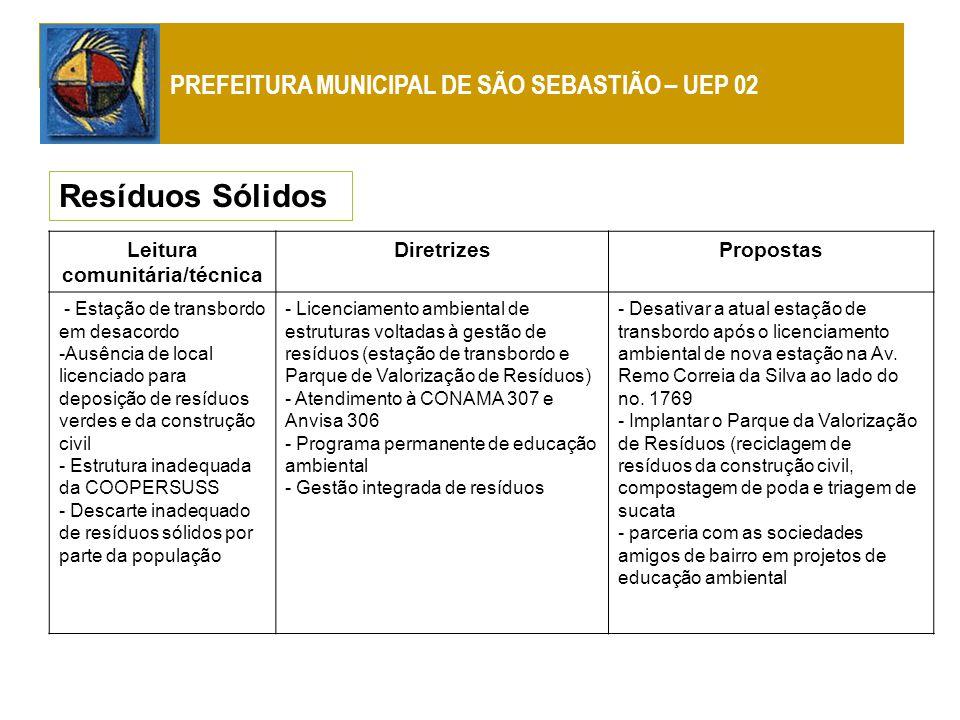 -Construção dos complexos educacionais da Topolândia/Itatinga e Morro do Abrigo/ -Cursos de qualificação profissional.
