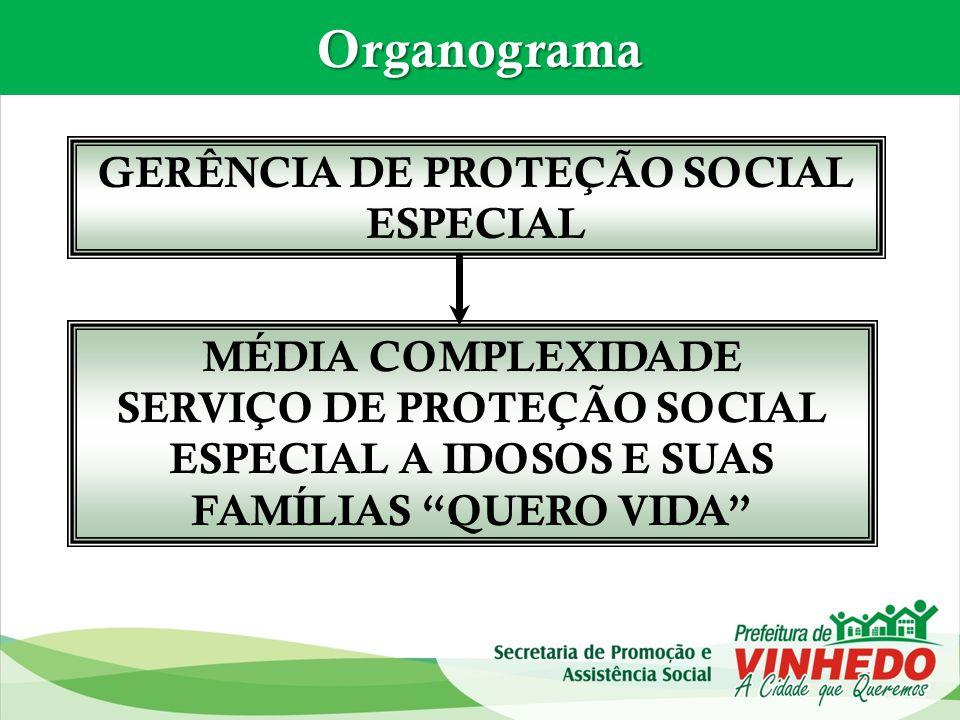 Local/ Horário de Funcionamento Avenida Presidente Castelo Branco nº 1.385, no Jardim São Matheus, localizado na região norte da cidade.
