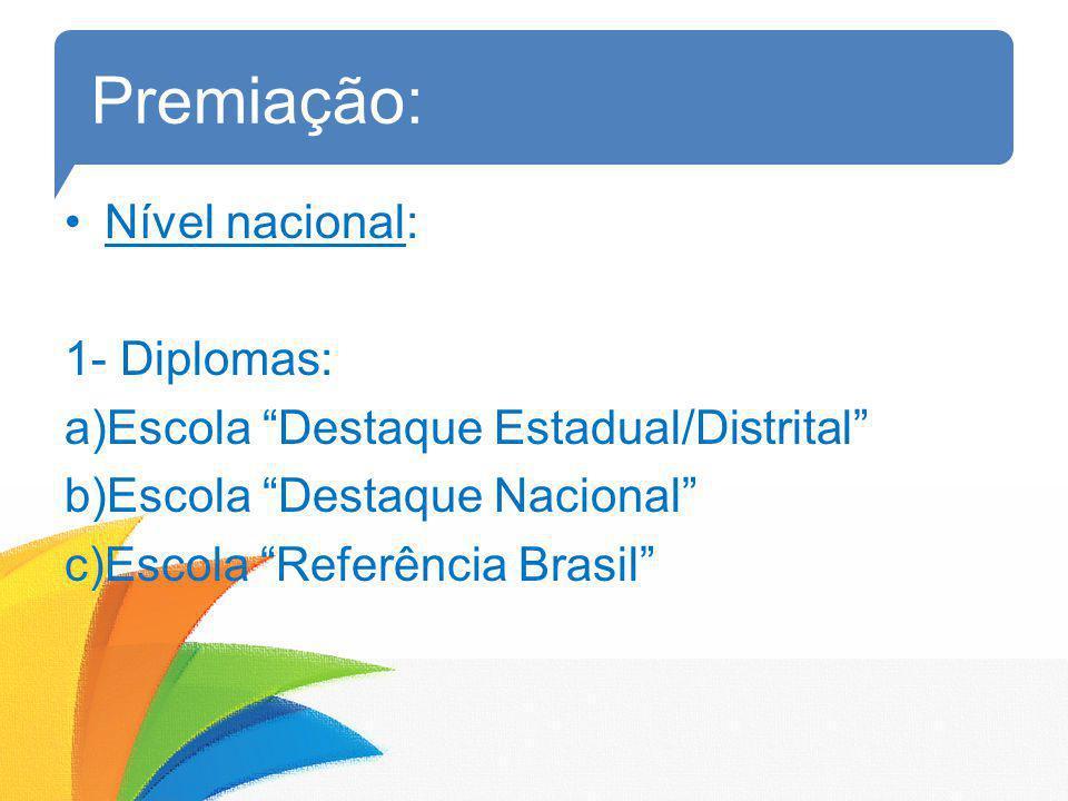 Premiação: Nível nacional: 1- Diplomas: a)Escola Destaque Estadual/Distrital b)Escola Destaque Nacional c)Escola Referência Brasil