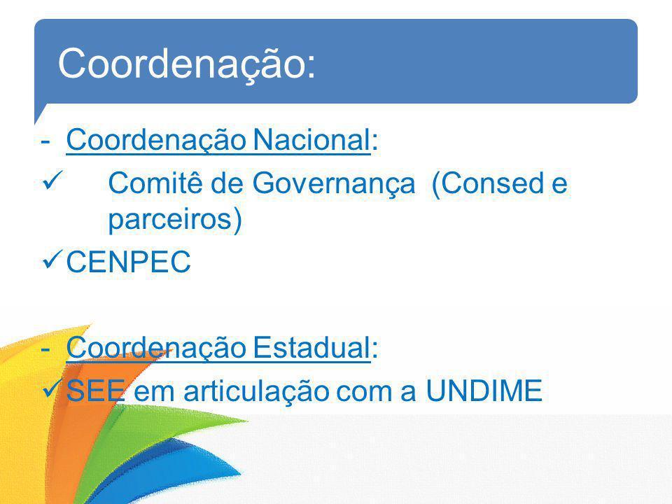 Coordenação: -Coordenação Nacional: Comitê de Governança (Consed e parceiros) CENPEC -Coordenação Estadual: SEE em articulação com a UNDIME