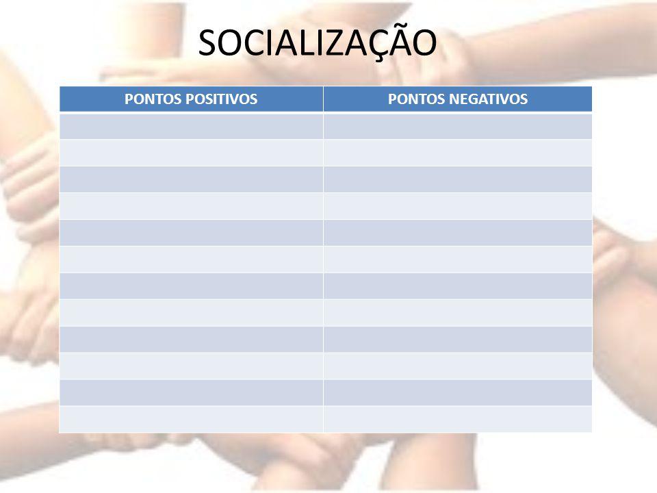SOCIALIZAÇÃO PONTOS POSITIVOSPONTOS NEGATIVOS