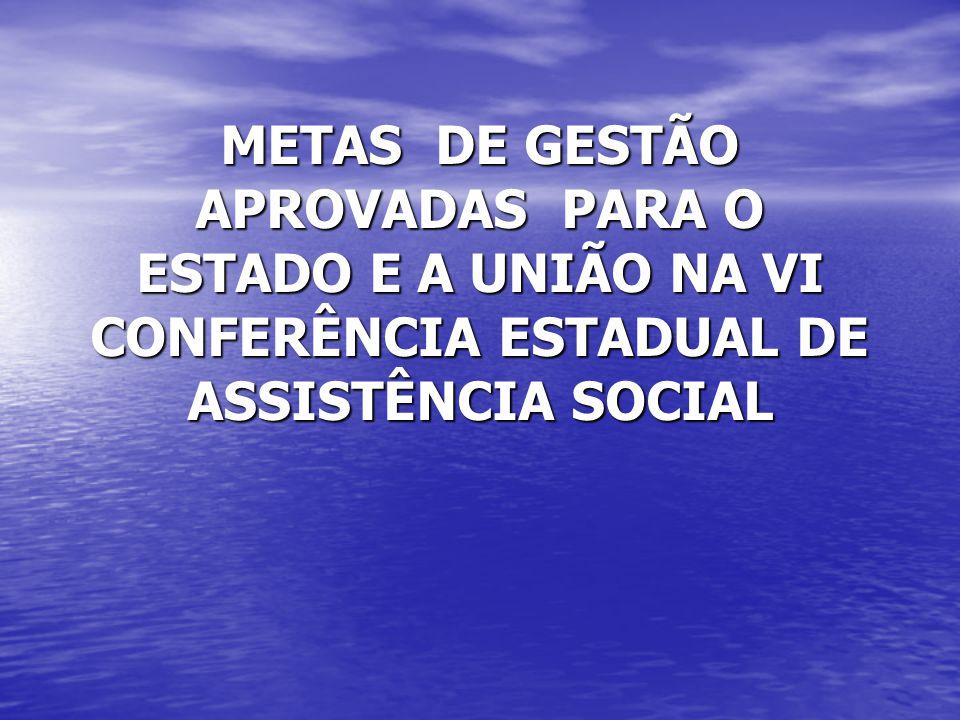 METAS DE GESTÃO APROVADAS PARA O ESTADO E A UNIÃO NA VI CONFERÊNCIA ESTADUAL DE ASSISTÊNCIA SOCIAL