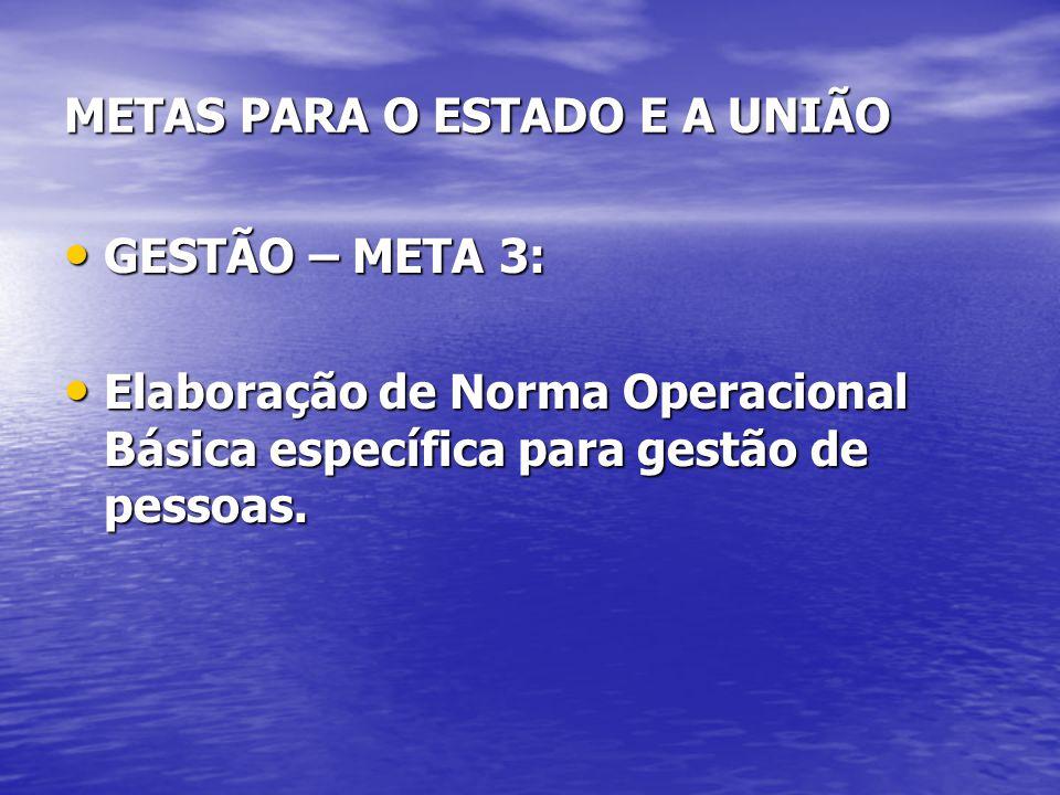METAS PARA O ESTADO E A UNIÃO GESTÃO – META 3: GESTÃO – META 3: Elaboração de Norma Operacional Básica específica para gestão de pessoas. Elaboração d