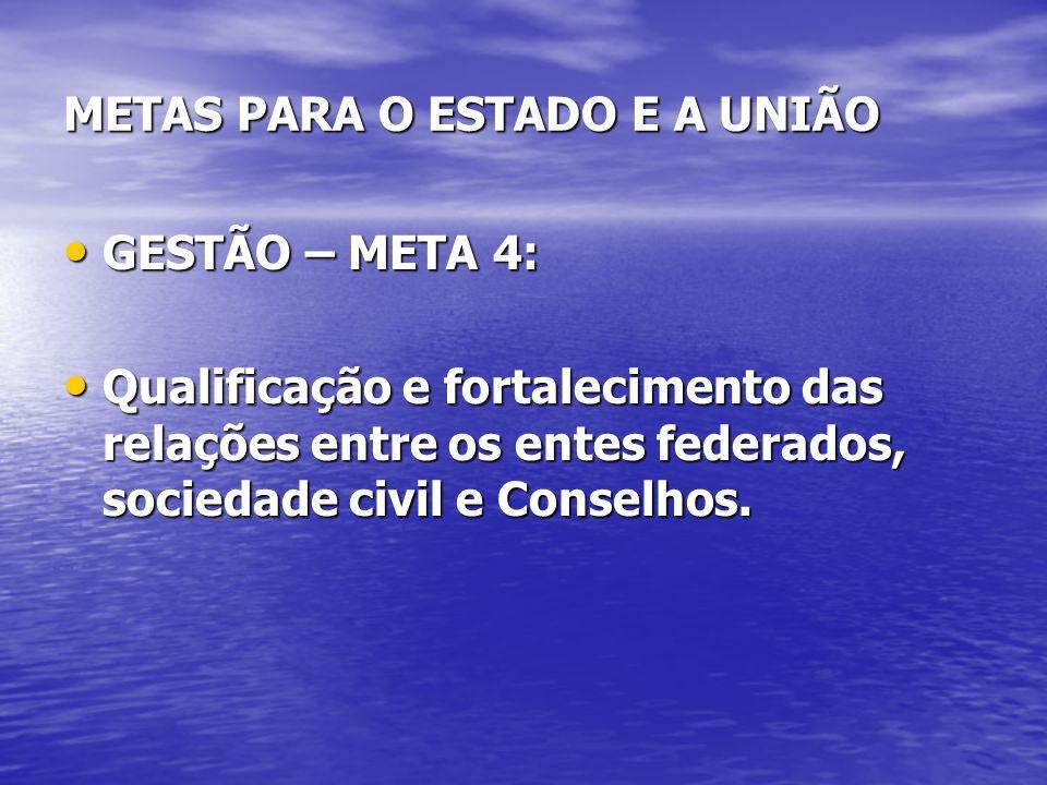 METAS PARA O ESTADO E A UNIÃO GESTÃO – META 4: GESTÃO – META 4: Qualificação e fortalecimento das relações entre os entes federados, sociedade civil e