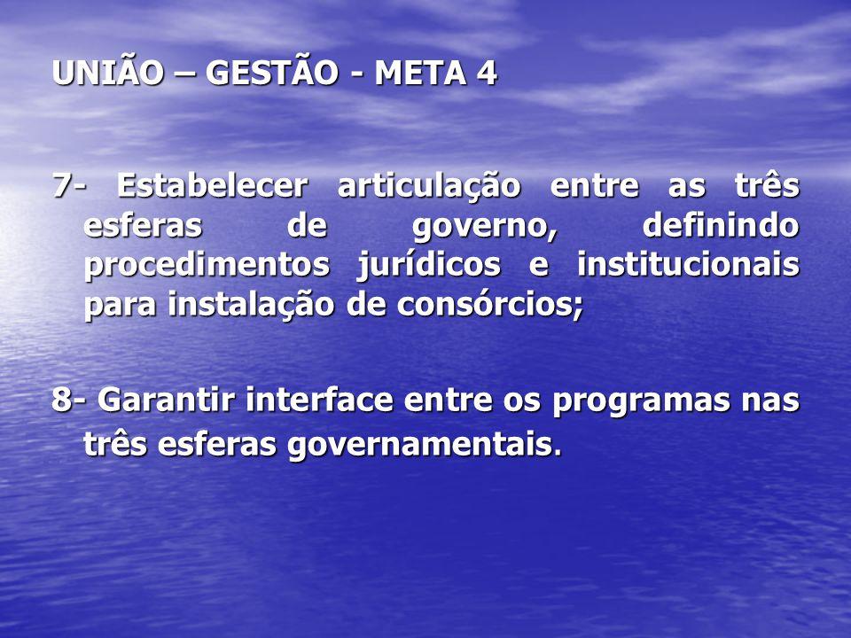 UNIÃO – GESTÃO - META 4 7- Estabelecer articulação entre as três esferas de governo, definindo procedimentos jurídicos e institucionais para instalaçã