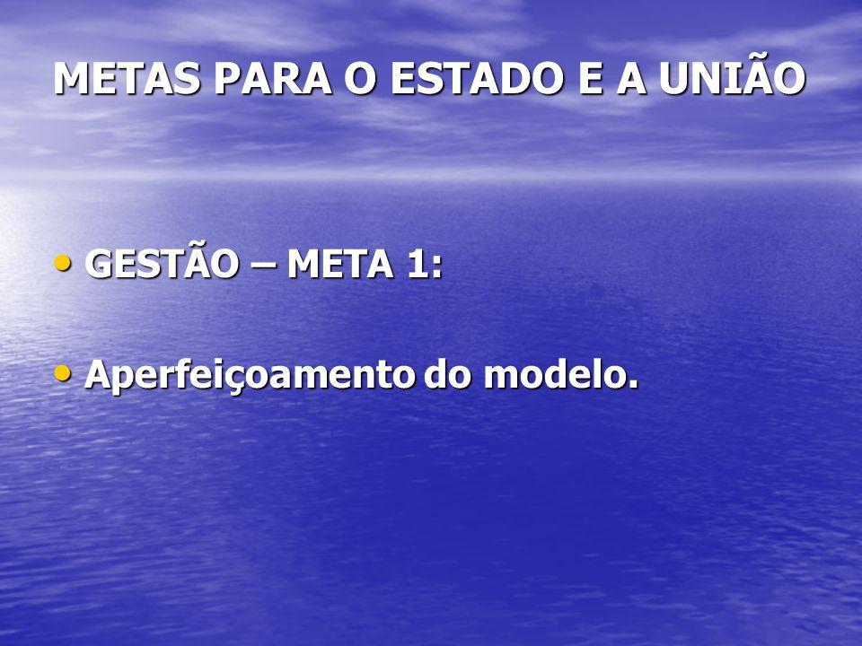 METAS PARA O ESTADO E A UNIÃO GESTÃO – META 1: GESTÃO – META 1: Aperfeiçoamento do modelo. Aperfeiçoamento do modelo.