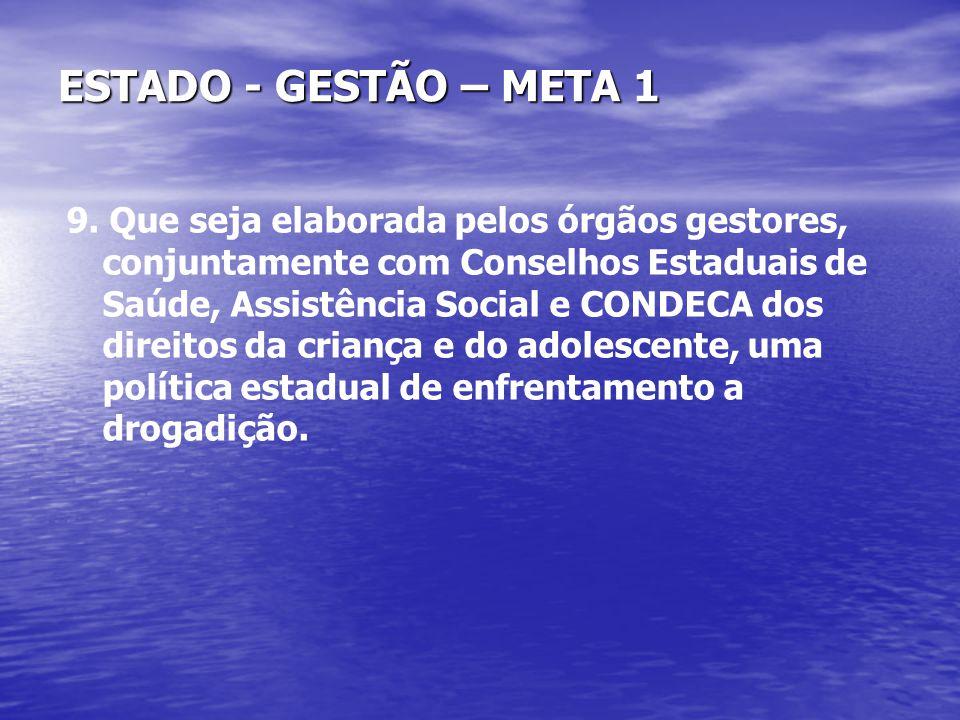 ESTADO - GESTÃO – META 1 9. Que seja elaborada pelos órgãos gestores, conjuntamente com Conselhos Estaduais de Saúde, Assistência Social e CONDECA dos