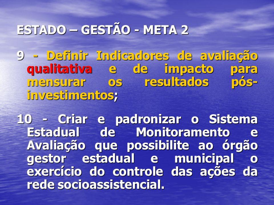ESTADO – GESTÃO - META 2 9 - Definir Indicadores de avaliação qualitativa e de impacto para mensurar os resultados pós- investimentos; 10 - Criar e pa
