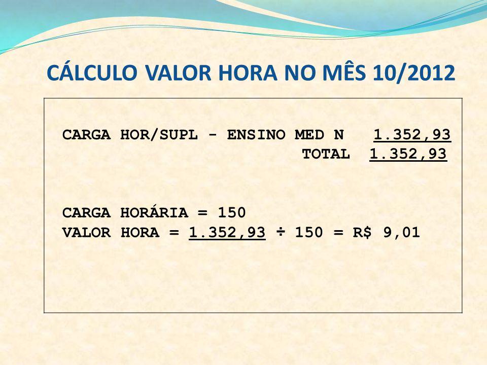 CARGA HOR/SUPL - ENSINO MED N 1.352,93 TOTAL 1.352,93 CARGA HORÁRIA = 150 VALOR HORA = 1.352,93 ÷ 150 = R$ 9,01 CÁLCULO VALOR HORA NO MÊS 10/2012