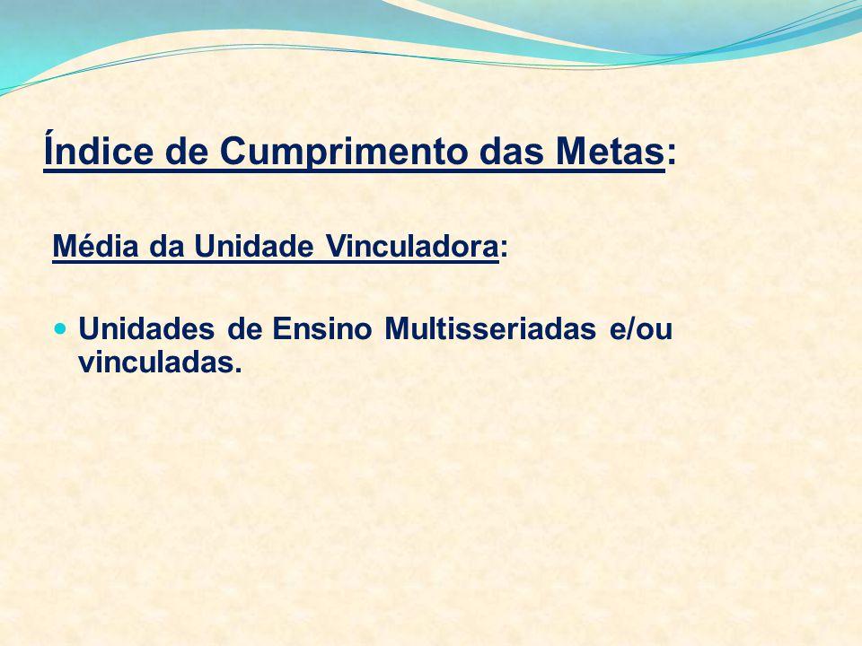 Índice de Cumprimento das Metas: Média da Unidade Vinculadora: Unidades de Ensino Multisseriadas e/ou vinculadas.