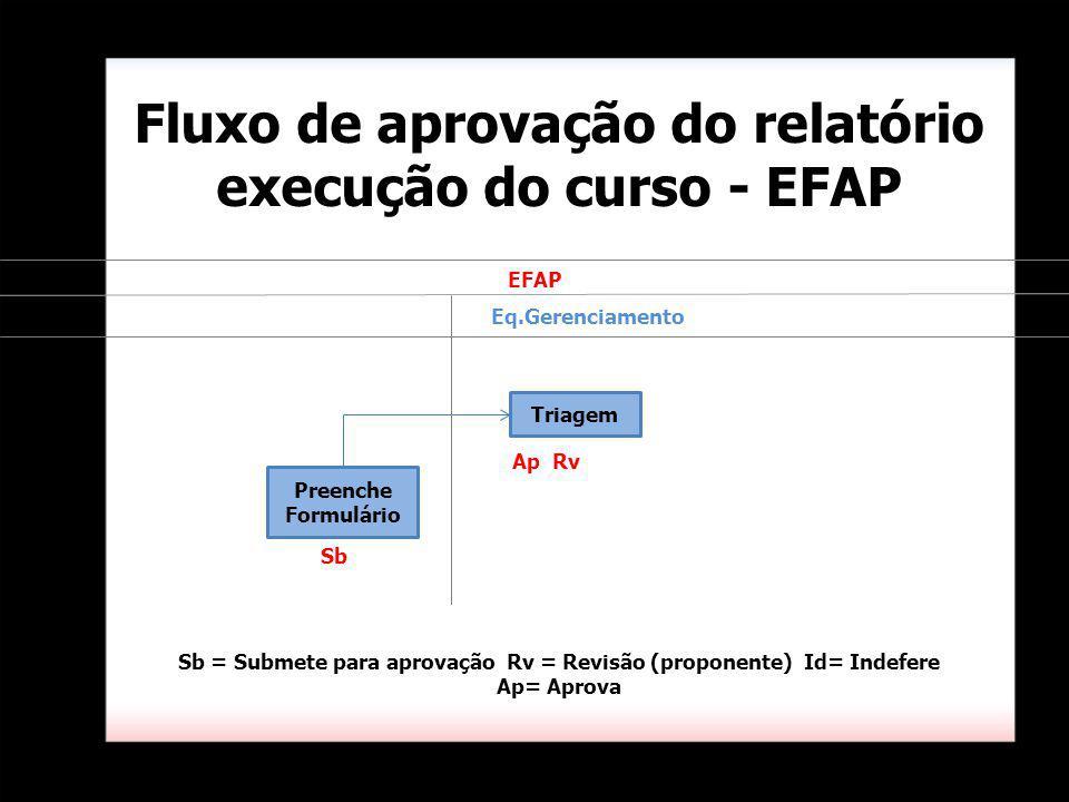Triagem Fluxo de aprovação do relatório execução do curso - EFAP Eq.Gerenciamento Preenche Formulário Sb = Submete para aprovação Rv = Revisão (proponente) Id= Indefere Ap= Aprova Sb Ap Rv EFAP