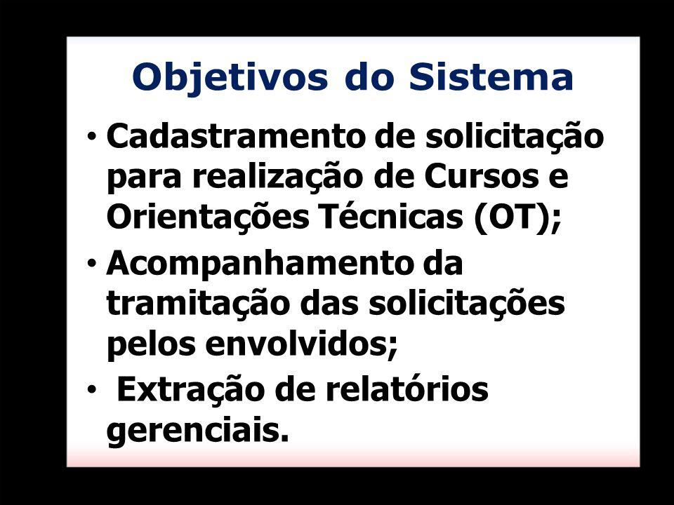 Objetivos do Sistema Cadastramento de solicitação para realização de Cursos e Orientações Técnicas (OT); Acompanhamento da tramitação das solicitações pelos envolvidos; Extração de relatórios gerenciais.