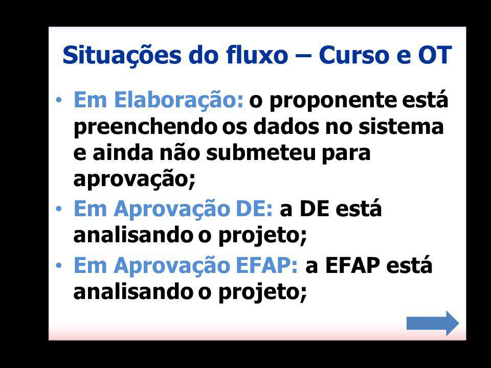 Situações do fluxo – Curso e OT Em Elaboração: o proponente está preenchendo os dados no sistema e ainda não submeteu para aprovação; Em Aprovação DE: a DE está analisando o projeto; Em Aprovação EFAP: a EFAP está analisando o projeto;