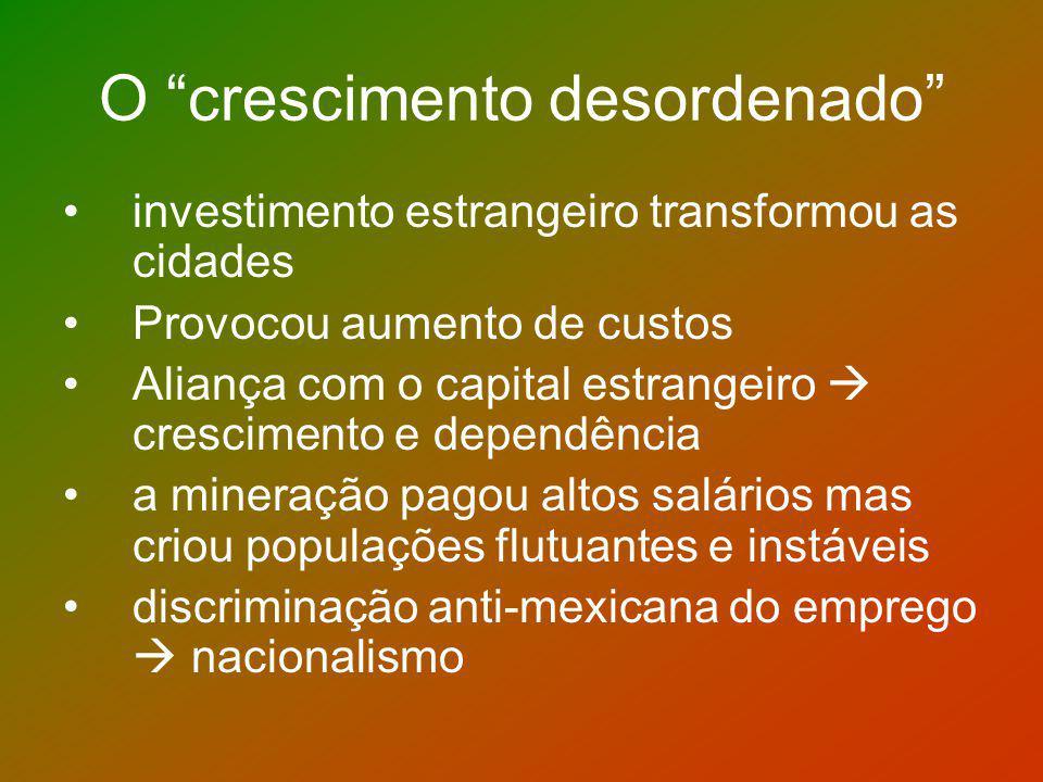 O crescimento desordenado investimento estrangeiro transformou as cidades Provocou aumento de custos Aliança com o capital estrangeiro crescimento e d