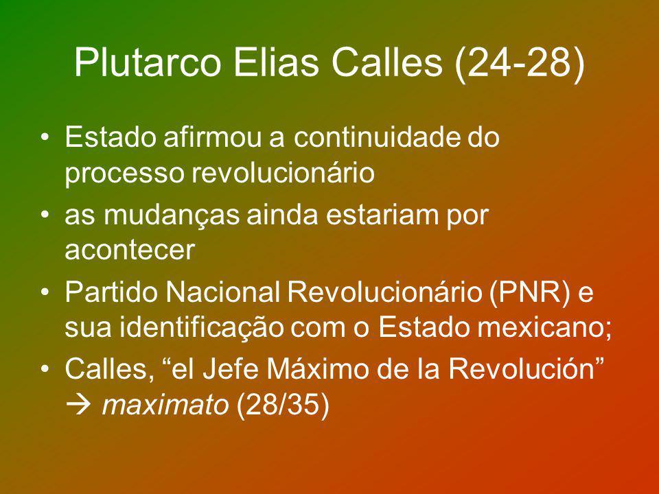 Plutarco Elias Calles (24-28) Estado afirmou a continuidade do processo revolucionário as mudanças ainda estariam por acontecer Partido Nacional Revol