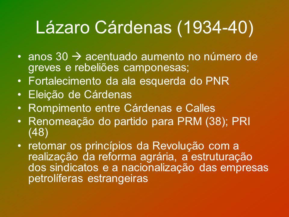 Lázaro Cárdenas (1934-40) anos 30 acentuado aumento no número de greves e rebeliões camponesas; Fortalecimento da ala esquerda do PNR Eleição de Cárde