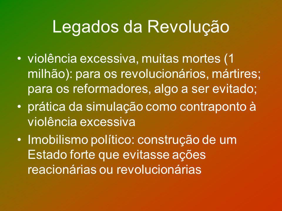 Legados da Revolução violência excessiva, muitas mortes (1 milhão): para os revolucionários, mártires; para os reformadores, algo a ser evitado; práti