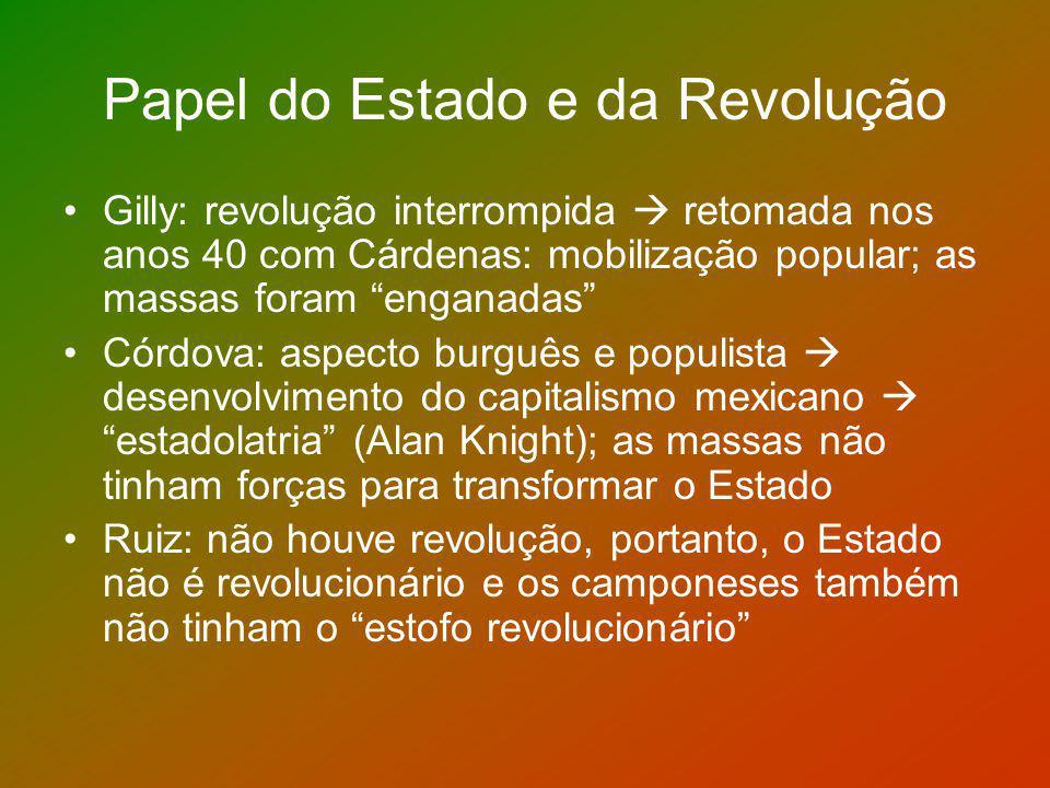 Papel do Estado e da Revolução Gilly: revolução interrompida retomada nos anos 40 com Cárdenas: mobilização popular; as massas foram enganadas Córdova