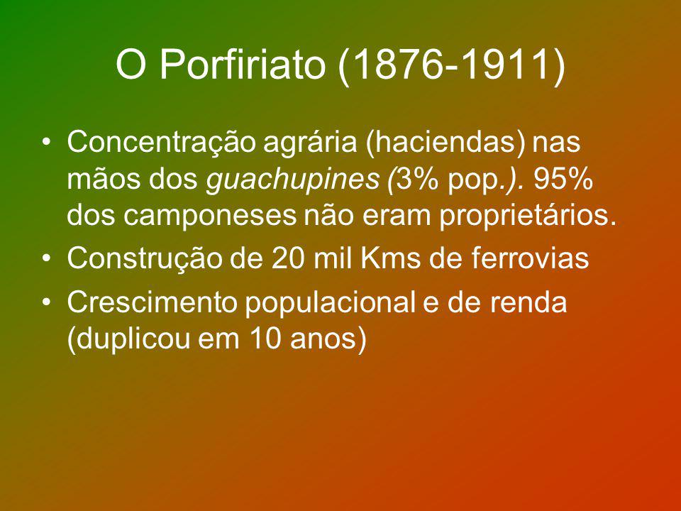 O Porfiriato (1876-1911) Concentração agrária (haciendas) nas mãos dos guachupines (3% pop.). 95% dos camponeses não eram proprietários. Construção de