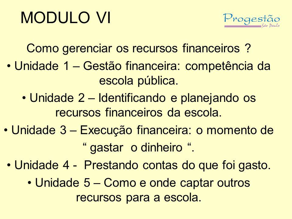 MODULO VI Como gerenciar os recursos financeiros ? Unidade 1 – Gestão financeira: competência da escola pública. Unidade 2 – Identificando e planejand