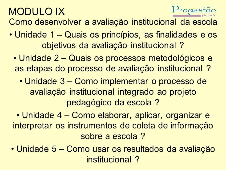 MODULO IX Como desenvolver a avaliação institucional da escola Unidade 1 – Quais os princípios, as finalidades e os objetivos da avaliação institucion